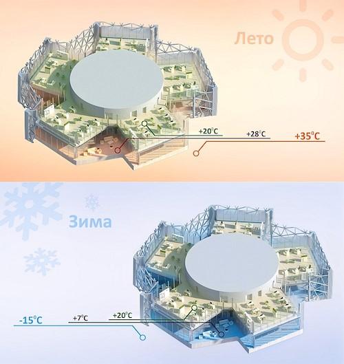 Буферные зоны Лахта-центра