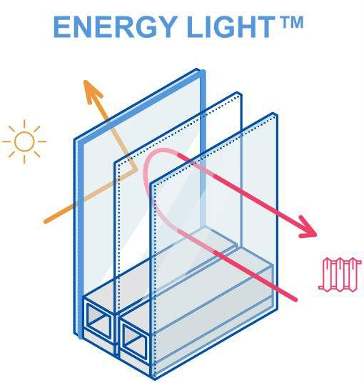 ENERGY LIGHT - мультифункциональное стекло нового поколения от компании AGC