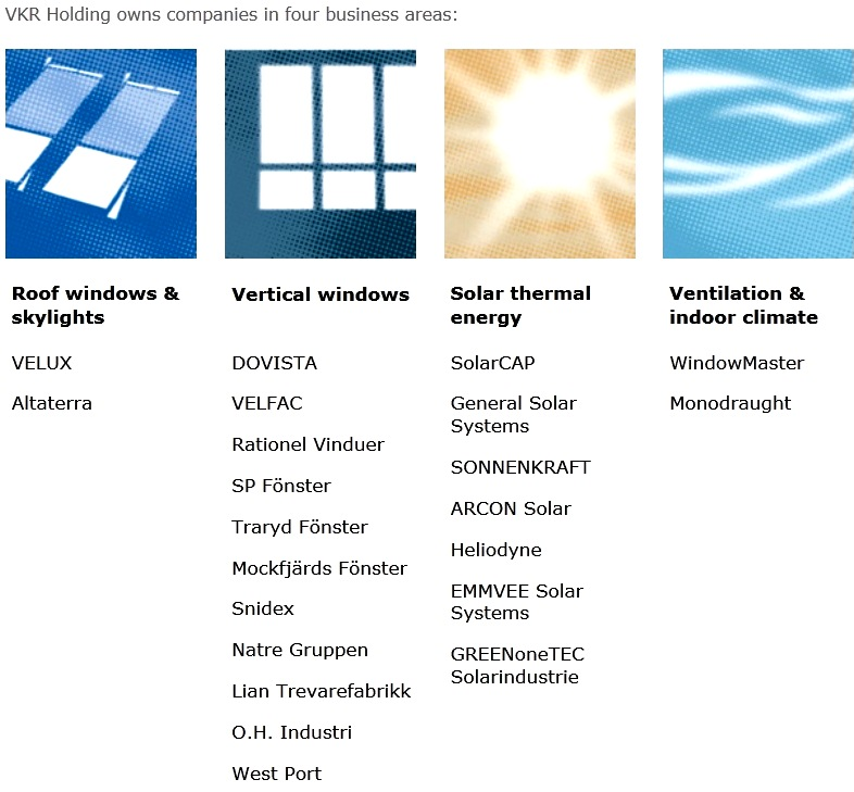 Холдинг VKR, Loewen, деревянные окна, Gienow, пластиковые окна